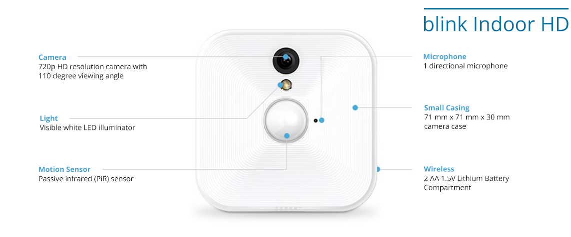 See all the specifications of the Blink Indoor HD Camera